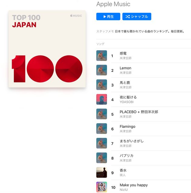 Apple Music8月7日付け「TOP 100