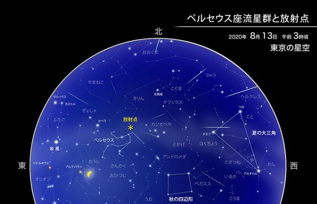 ペルセウス流星群と放射点