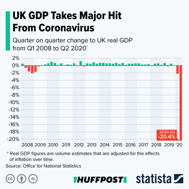 UK Enters Deepest Recession Since Records Began