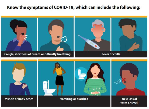 미국 질병통제예방센터의 코로나19 증상 포스터. 왼쪽 위부터 시계 방향으로 기침,호흡곤란, 발열 또는 오한, 미각 및 후각 상실, 구토 또는 설사,