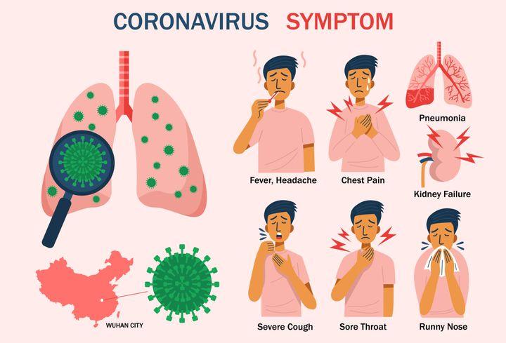코로나19 증상