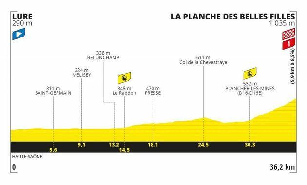 Seul et unique contre-la-montre du Tour de France 2020, la 20e étape proposera une arrivée sur une pente...