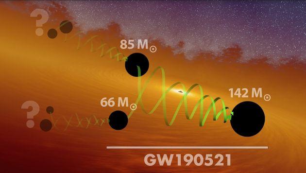 Le trou noir de 85 masses solaires pourrait lui-même être le résultat d'une fusion de deux plus petits...