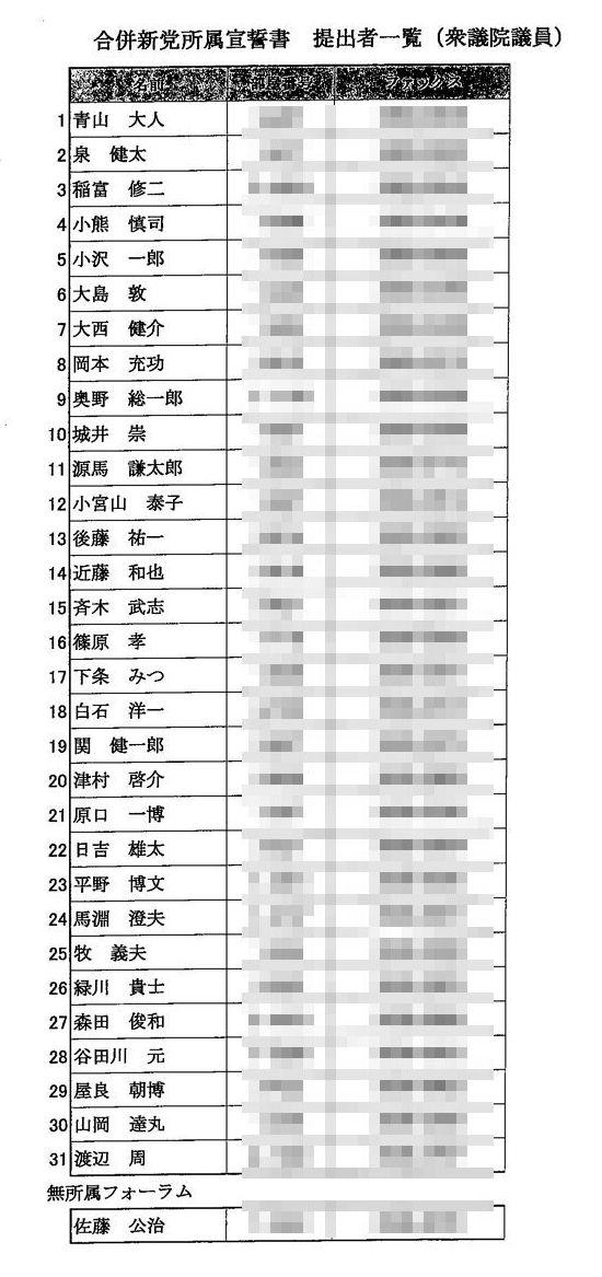 国民民主党の新党入党宣誓書提出者(佐藤公治氏は無所属)