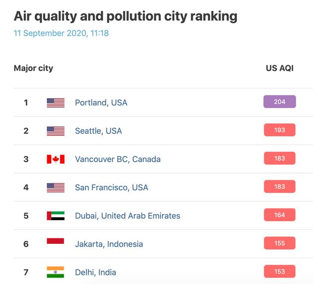 As Wildfires Rage, Portland's Air Quality Is Currently The Worst In The