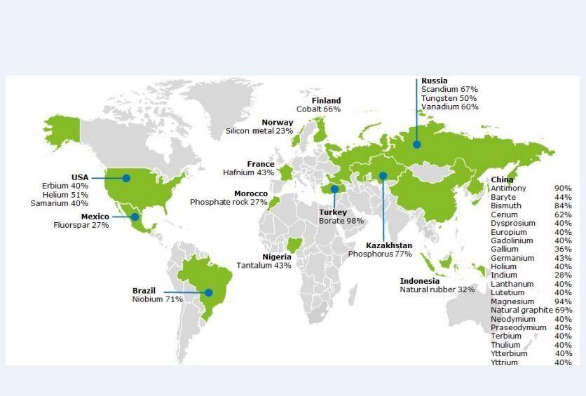 Εικ. 4: Οι χώρες με το μεγαλύτερο μερίδιο εξαγωγών κρίσιμων ορυκτών πρώτων υλών στην ΕΕ.