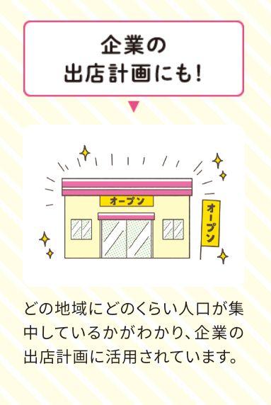 企業の出店計画