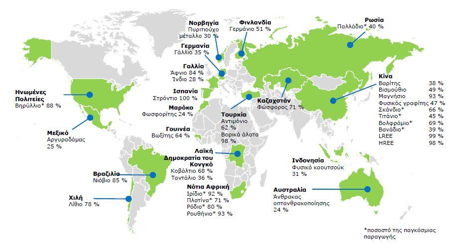 Σχ.2: Χάρτης που παρουσιάζει τις χώρες από τις οποίες εξαρτάται η ΕΕ για την προμήθεια συγκεκριμένων ΚΟΠΥ