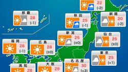 9月21日「敬老の日」の天気。広範囲で秋晴れ、北日本は大気不安定