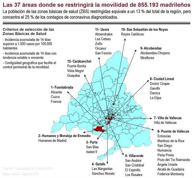 Mapa explicativo del confinamiento parcial en la región de