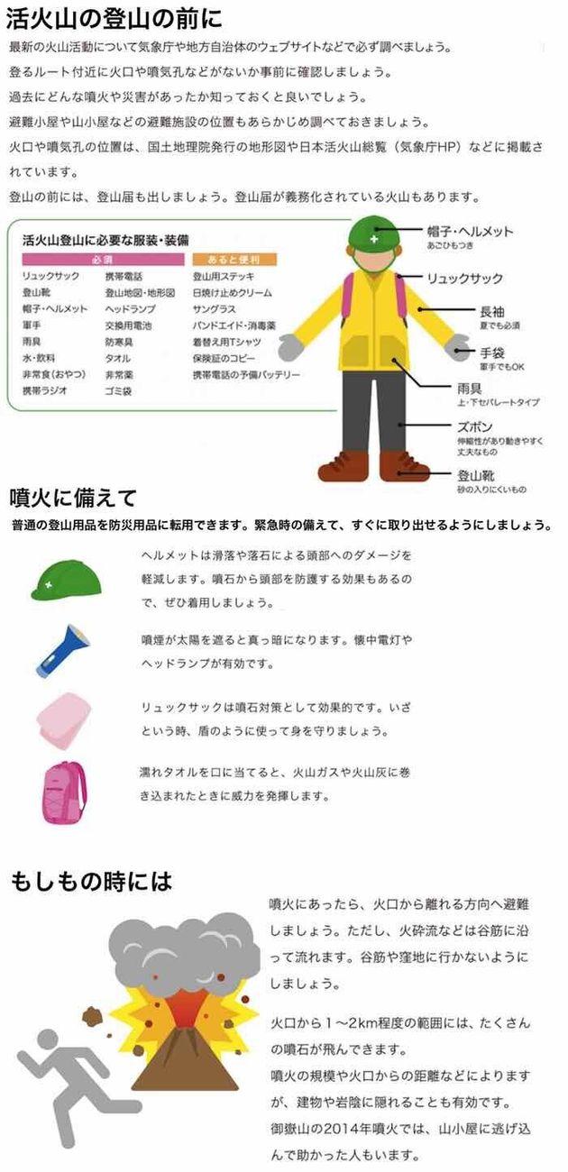 日本火山学会パンフレットより一部抜粋