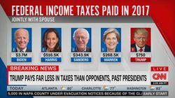 Cette infographie de CNN résume parfaitement le problème avec les impôts de