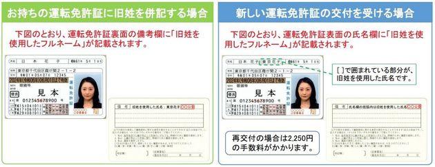 運転免許証への旧姓併記