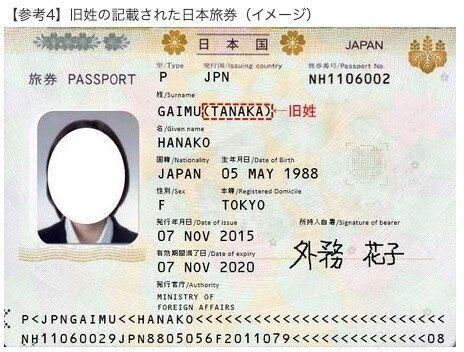 旧姓の記載されたパスポート(イメージ)