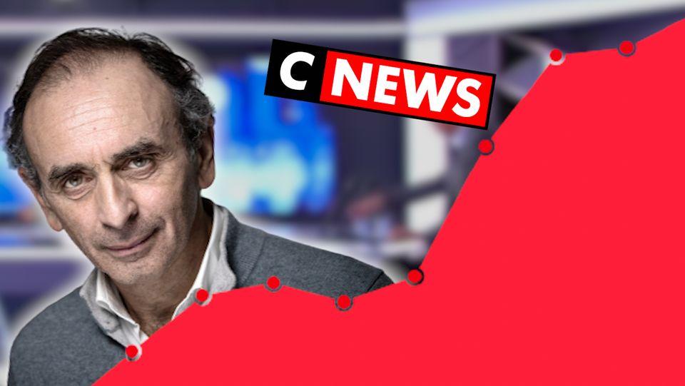 En l'espace d'un an, l'audience de la tranche 19-20h sur CNews a presque été multipliée...