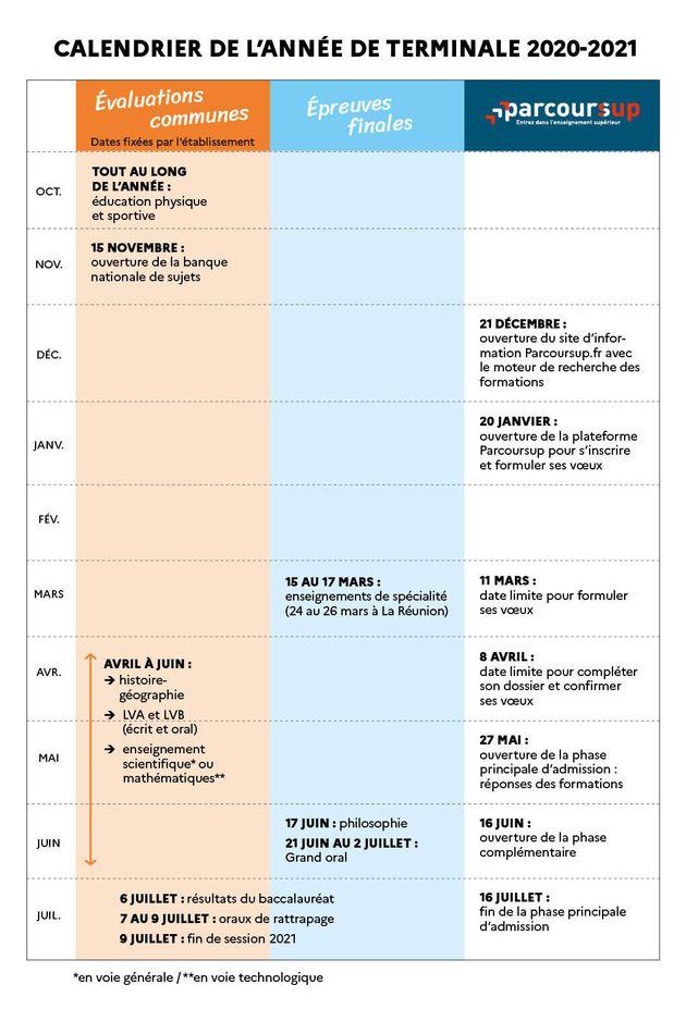Calendrier Bac Es 2021 Baccalauréat 2021: le calendrier de toutes les épreuves | Le HuffPost