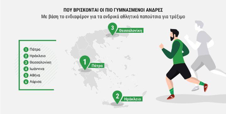 Πού βρίσκονται οι πιο γυμνασμένοι άνδρες ανά την Ελλάδα