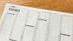 日経新聞の株価欄が「ー」で埋め尽くされる。「壮観」「こんなの初めて見た」「永久保存」