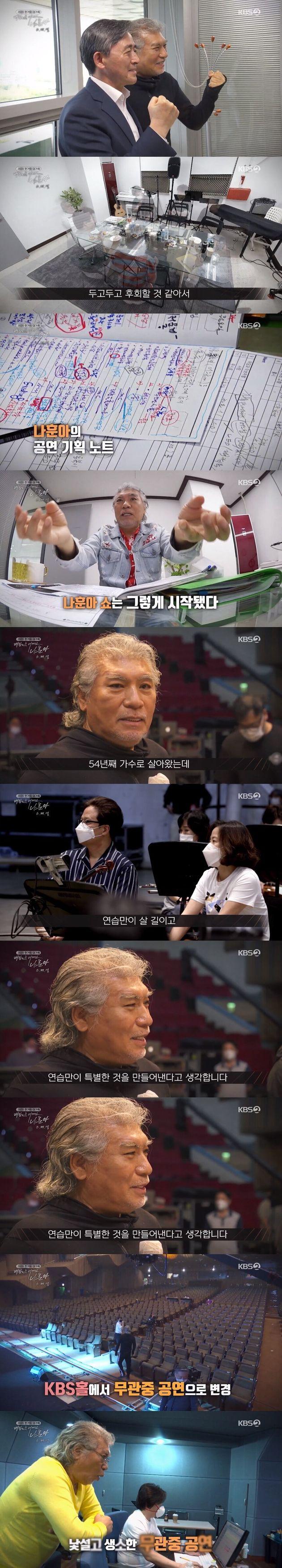 KBS 2TV '나훈아