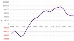 コロナ発生から半年、一極集中から急変した東京都の人口動向【データで読み解く】