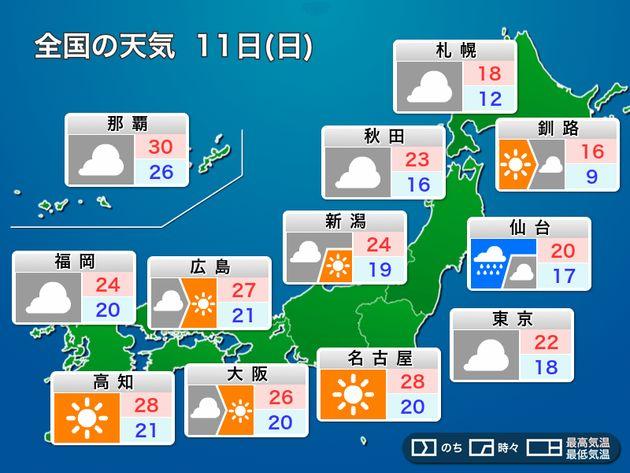 11日(日)の天気と気温