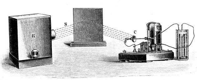 Engraving depicting Heinrich Hertz's experiments of electromagnetic waves: demonstration proves James...
