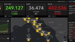 Covid, i contagi in Italia. Oggi 10.925 casi e 47
