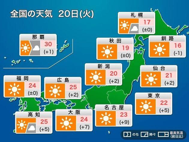 この秋一番の寒い朝が到来。東京や名古屋で10℃台。日中は全国的に秋晴れで気温が上がる見込み