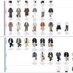 ビジネスカジュアル、何を着れば?⇒「洋服の青山」の表が分かりやすい【画像】