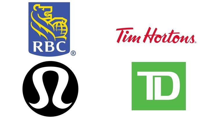 The logos of Royal Bank of Canada, Tim Hortons, Lululemon and TD Bank are seen in this composite image.