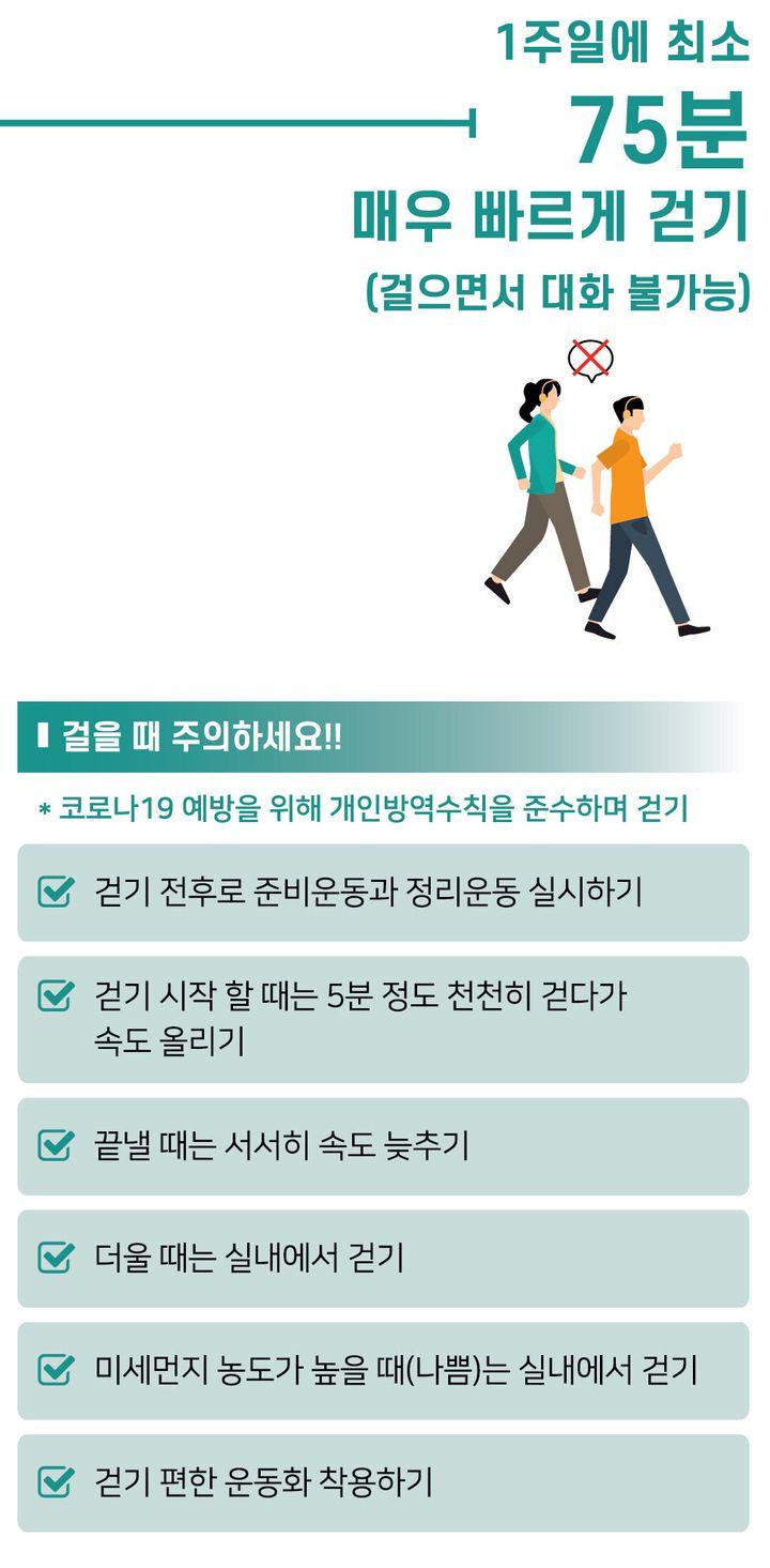 걷기 가이드라인