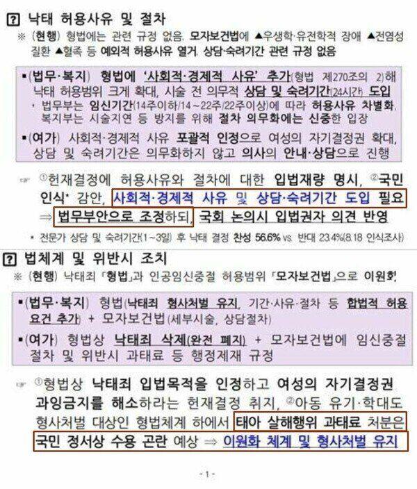 국무조정실이 지난 8월 27일 정부서울청사에서 5개 부처 차관회의를 개최하면서
