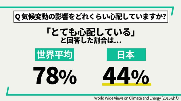気候危機時代の「自然災害」は誰にでも身近なこと。