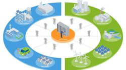 Des « réseaux intelligents », pour quoi faire