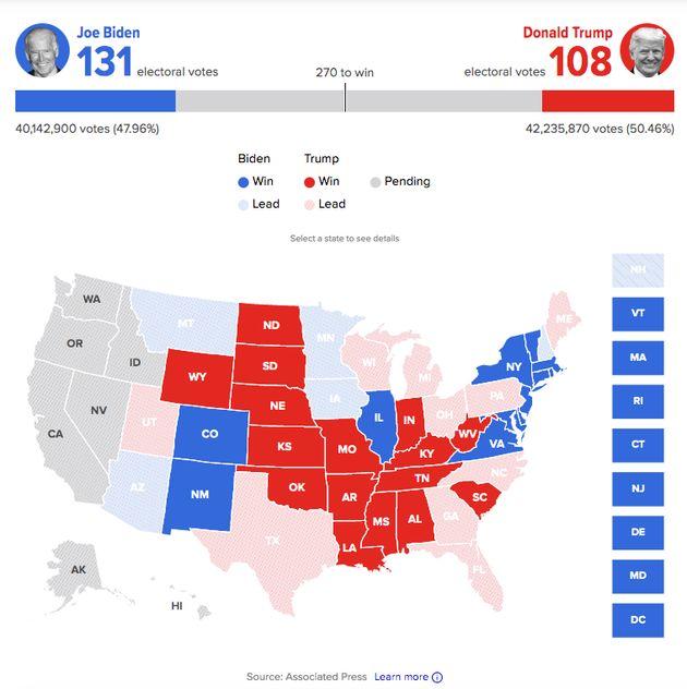 Resultado electoral a las