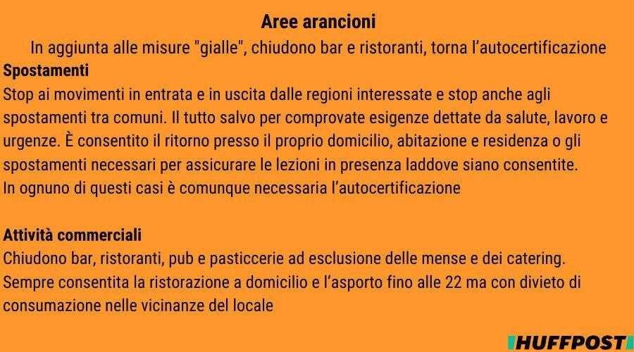 Aree gialle, arancioni e rosse. Le regole regione per regione dell'Italia divisa in