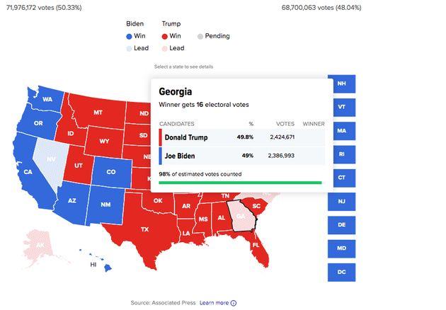 Georgia, cada vez más