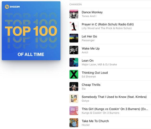 Le Top 100 de
