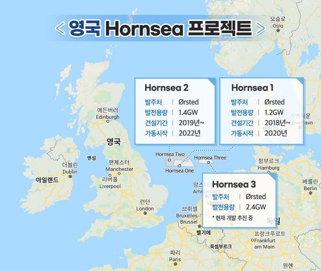 세계 최대 규모로 조성중인 해상풍력발전단지, '혼시 프로젝트'의 진행