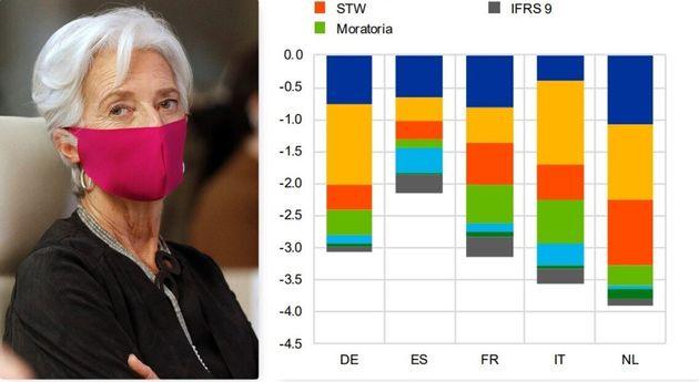 La Bce avverte lItalia sul cliff effect