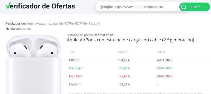 Comprobación del precio de unos auriculares de Apple.
