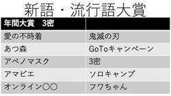 流行語2020、「3密」が大賞。「香水」「NiziU」は落選。「アベノマスク」「フワちゃん」がトップテン