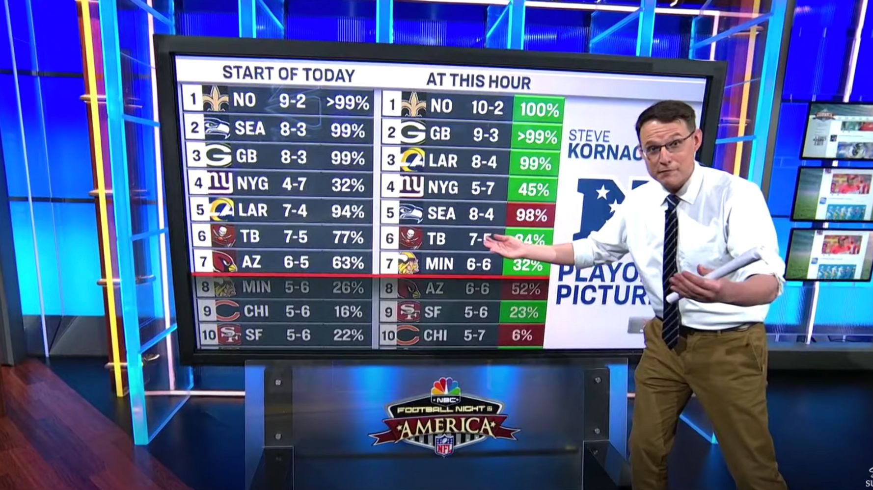 Steve Kornacki's 'Sunday Night Football' Debut Has Election Twitter Going Wild