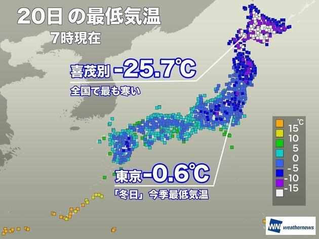 12月20日の最低気温 7時現在