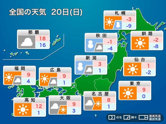 今日の天気・予想気温
