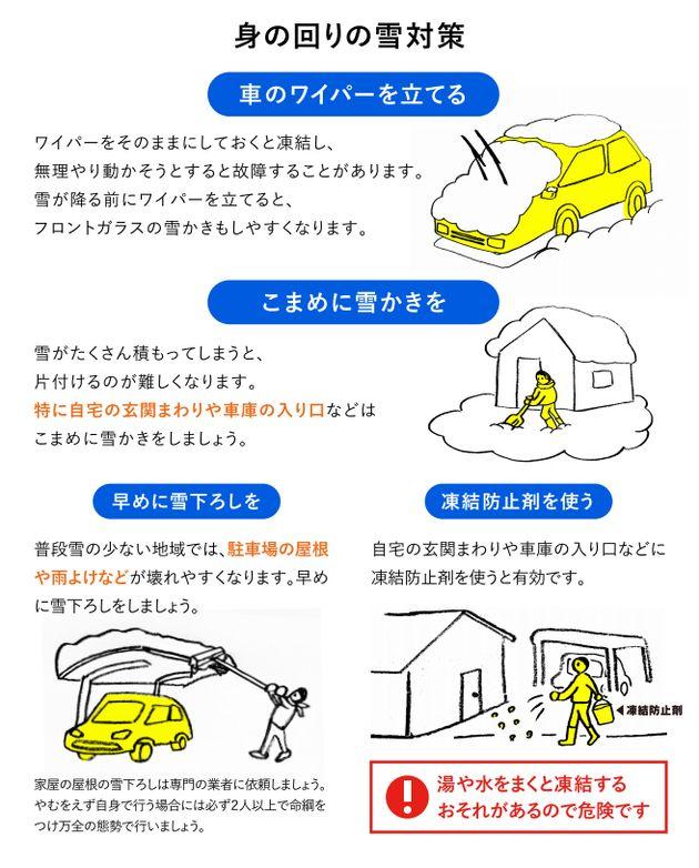 自宅を玄関付近や車庫の入り口などに、凍結防止剤をまくことも有効だ