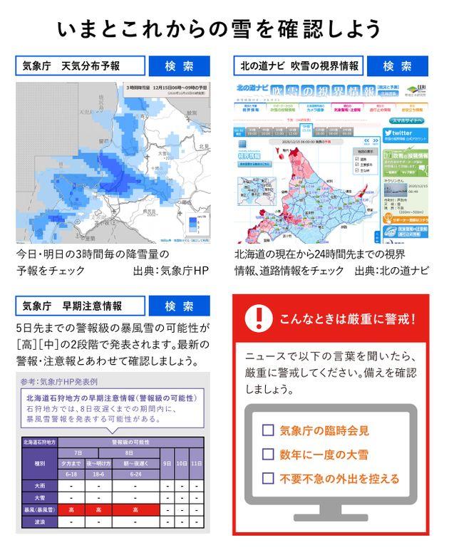 気象庁は降雪量の予報などをサイトで発表している