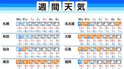年末年始、寒波襲来で大荒れの予測。大雪や低温に注意して【週間天気