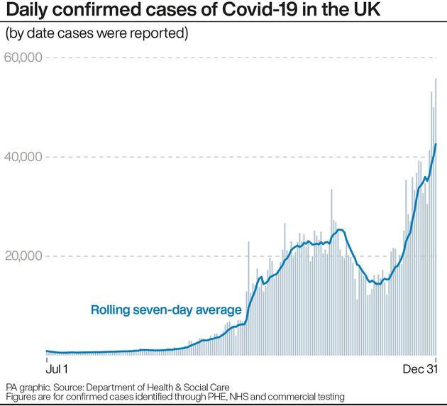 UK Records 964 More Coronavirus Deaths In 24