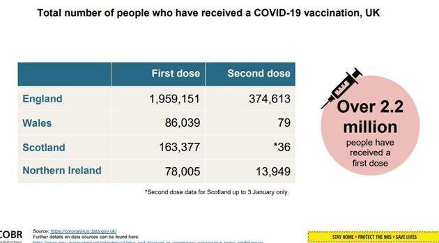 【新型コロナ】英国最新レポート④約230万人がワクチン接種